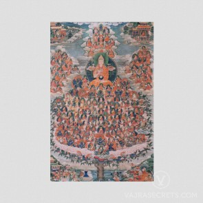 Guru Tree Thangka